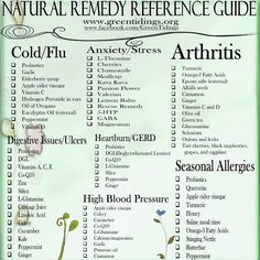 Natural Remedies Checklist. How complete is your list?