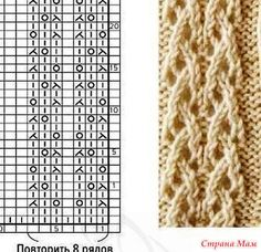 Knitting Machine Patterns, Knitting Stiches, Lace Knitting, Stitch Patterns, Knitting Patterns, Knit Crochet, Crochet Patterns, Couture, Cable Knit