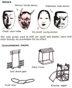 Find recommendations on what to see and do in Japan Japanese Symbol, Japanese Words, Japanese Noh Mask, Noh Theatre, Japan Info, Turning Japanese, Japanese Outfits, Japanese Language, Japan Art
