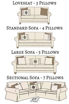 Home Decor Ideas Beach JRL Interiors How to Arrange Sofa Pillows.Home Decor Ideas Beach JRL Interiors How to Arrange Sofa Pillows Living Room Pillows, Cushions On Sofa, Home Living Room, Living Room Designs, Sofa In Bedroom, Living Room Without Tv, Pillow Room, Bedroom Decor, Home Staging