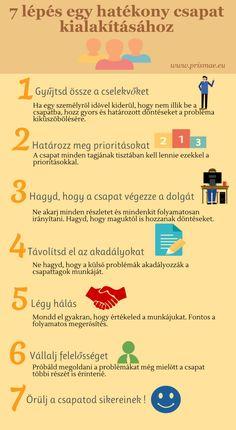 7 lépés egy hatékony csapat kialakításáért www.prismae.eu