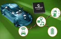 LAN8770 OPEN Alliance TC10 Sleep Standard Ethernet Physical Layer Transceiver