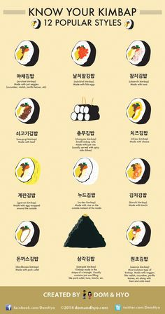 12 different kinds of kimbap. They are all super yummy. Triangle kimbap is a favorite for eating on the go. Chungu kimbap is super simple if you want to try to make Korean food yourself! Korean Words Learning, Korean Language Learning, Spanish Language, French Language, Learning Spanish, Italian Language, Learning Italian, German Language, Japan Sushi