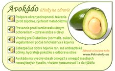 Info obrázok Avokádo - účinky Fruit Facts, Raw Food Recipes, Healthy Recipes, Graham Crackers, Organic Beauty, Food Art, Gardening Tips, Life Is Good, Detox