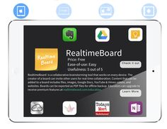 New #Collaboration App added to our App Recs bc it works on all devices: RealtimeBoard http://edtechteacher.org/apps/collaborate/