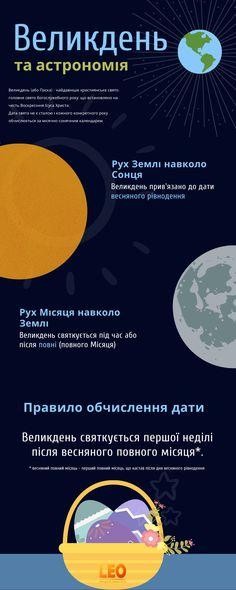 Astronomy, Poster, Billboard, Astrophysics