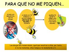 Las abejas para Educación Infantil Bee Happy, Garden Theme, Projects For Kids, Natural Remedies, Survival, Animals, Bees, Google, Wood Bees
