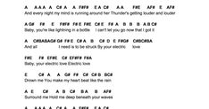 Piano Sheet Music Letters, Simple Piano, Flute Sheet Music, Easy Piano Sheet Music, Piano Music Notes, Violin Music, Ukulele Songs, Letter Song, Music Chords