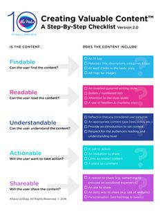 Checklist 2016 Creating Valuable Content  By: Content Marketing Institute   _AhaMediaEdits