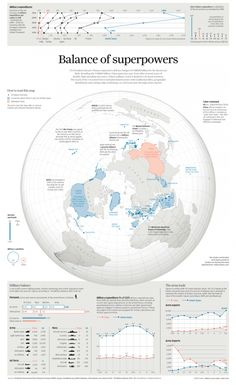 INFOGRAPHIC: Balance of superpowers -- Comparing the armed forces of US and China