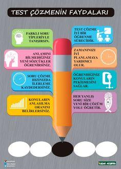 test-cozmenin-faydalari-grafik-infografik-ders-afisleri