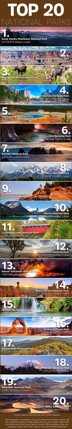 20 of the top National Parks to visit Vacation Places In Usa, Top Places To Travel, Fun Places To Go, I Want To Travel, Vacation Spots, Vacation Trips, Wonderful Places, Hiking Places, Hiking Usa