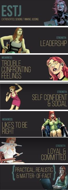 Myers Briggs - Barbara Gordon