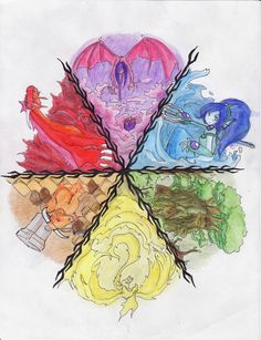 Mythical Creature color wheel by lordmuu on deviantART