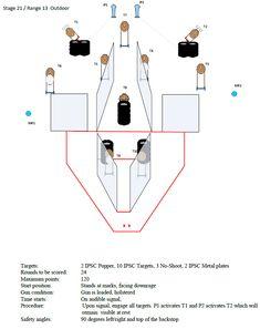 Stage 21 / Range 13 Outdoor - 2 IPSC Popper, 10 IPSC Targets, 3 No-Shoot, 2 IPSC Metal plates