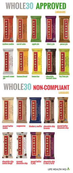 Whole30 compliant vs non-compliant Larabars