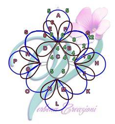 Frozen pattern by verbena creazioni