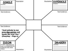 The Outsiders lesson plans using story-boarding/character