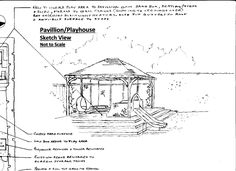 Childrens Playhouse, Playhouses, Designs To Draw