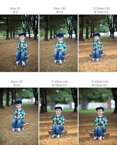 lens comparison for portrait photographers