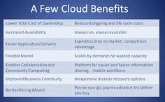 #Advantage of #Cloud #Hosting