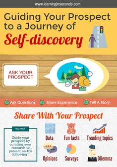 Guiding your prospect to a journey of self discovery in a sales cycle