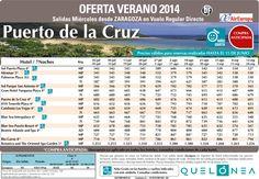 Oferta Puerto de La Cruz Julio-Septiembre desde 527€.Salidas Miércoles desde ZAZ con Cía Air Europa ultimo minuto - http://zocotours.com/oferta-puerto-de-la-cruz-julio-septiembre-desde-527e-salidas-miercoles-desde-zaz-con-cia-air-europa-ultimo-minuto/
