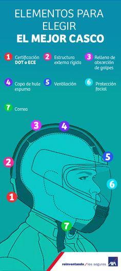 Así está conformado un casco de motociclista. Antes de adquirir uno, ve que tenga estas características: