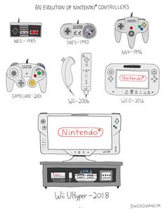 Evolution of Nintendo Controllers by Burt Durand