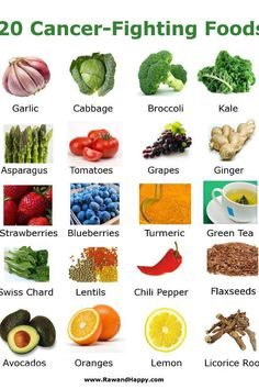 #BrittFit Approved: Cancer Fighting Foods