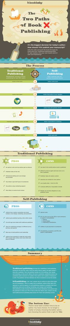 1. Do you try to get published the traditional route?  OR  2. Do you strike it out on your own through #selfpublishing?  There is no right or wrong answer. It's a personal choice based on many factors. To illustrate the various pros and cons, we've put together this handy infographic that depicts the two main #publishing pathways.  Good luck on your odyssey!
