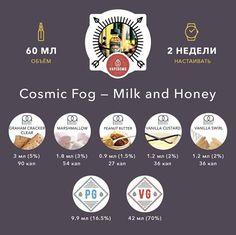 Рецепт от @vapebombru ☁️Cosmic Fog - Milk and Honey☁️ Закройте глаза и представьте нежнейший пар, который легче, чем обычный воздух. Вы увидите безграничные поля, покрытые воздушными маршмэллоу, орошаемые с неба сладким молочным дождиком. Всё это действие сопровождается нежными медовыми нотками. Добро пожаловать в страну молока и мёда! #arturkam #пиратскийсамозамес #vape #vaping #vaperussia #самозамес #arturkamvape #рецепты #тпа #tpa #tfa #самозамес #рецептыжидкостей #vapebomb…