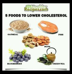 Foods to lower cholesterol lower cholesterol and foods that lower