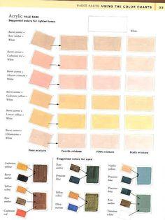 mixing skin tone in acrylic - pale-skin-lighter-tones http://slappingpaint.net/3-pale-skin.jpg: