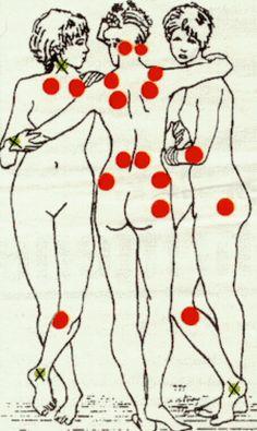 Se sortir de la fibromyalgie   La Nutrithérapie Acupuncture Points, Nutrition, Pain Management, Alternative Health, Massage Therapy, Health Problems, Yoga Inspiration, Health Remedies, Health And Beauty