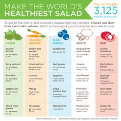 Make the world's healthiest salad! Mix and match 3,125 possible combinations out of these ingredients.