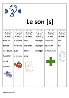 French Teaching Resources, Teaching French, Classroom Rules, School Classroom, English Classroom Decor, French Worksheets, French Language Lessons, French Expressions, French Words