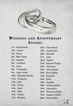 1090 Best Wedding Ideas Images Wedding Invitations Strapless