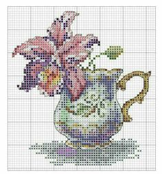 Discover thousands of images about Crochet Knitting Handicraft: flowers and foliage Cat Cross Stitches, Cross Stitch Heart, Cross Stitch Flowers, Cross Stitching, Cross Stitch Embroidery, Embroidery Patterns, Cross Stitch Numbers, Cross Stitch Cards, Cross Stitch Kits