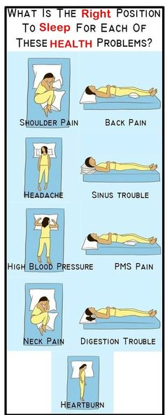 The right positions to sleep in to help alleviate different types of pain - neck pain relief, back pain or shoulder pain, headaches or stomach troubles Health And Fitness Articles, Health And Nutrition, Health And Wellness, Health Fitness, Fitness Women, Health Yoga, Fitness Workouts, Yoga Fitness, Fitness Hacks