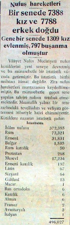 İstanbul'da Nüfus Hareketleri, 1929 #istanlook