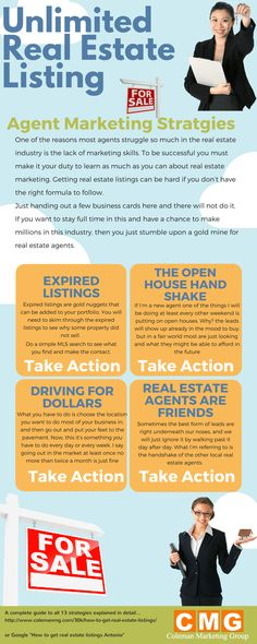 How to get real estate listings Antonio infograph