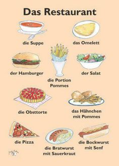 Das Restaurant. But which is it for döner? Haha. Love those things.