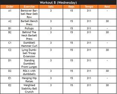 Muscle Building Workout 2 – Wednesday
