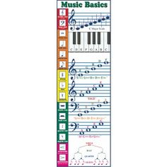Great poster for teaching basic music theory concepts.