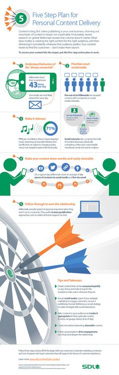 Millennials Check Their Phones 43 Times a Day. This Is What They're Looking For. (Infographic)