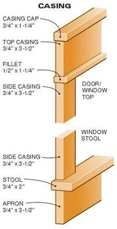 diagram for adding window or door casing