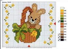 Schema punto croce Coniglietto Nel Cestino