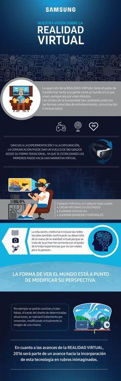 Infografia sobre la Realidad Virtual