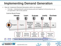 lead nurturing multichannel relationship strategies to take a contact from prospect to sale
